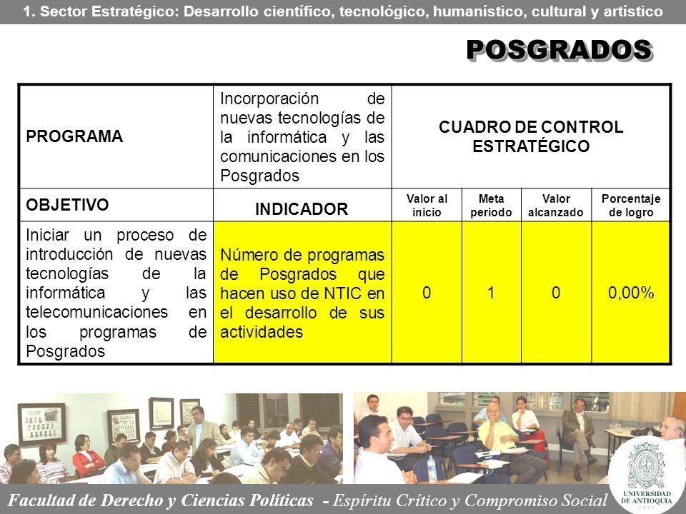 POSGRADOSPOSGRADOS 1. Sector Estratégico: Desarrollo científico, tecnológico, humanístico, cultural y artístico PROGRAMA Incorporación de nuevas tecno