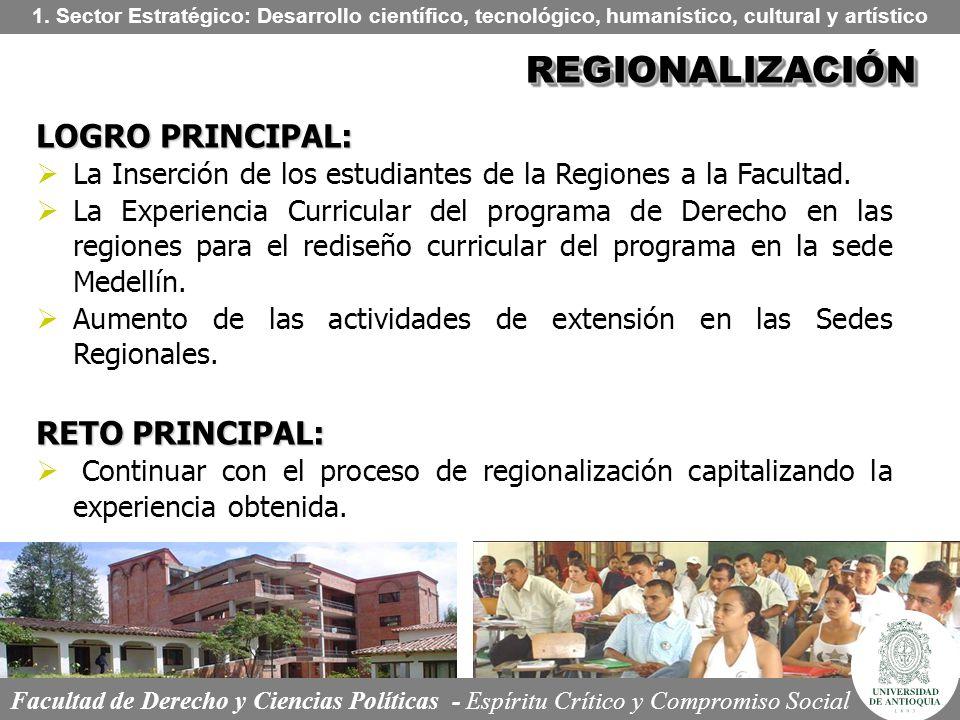 REGIONALIZACIÓNREGIONALIZACIÓN 1. Sector Estratégico: Desarrollo científico, tecnológico, humanístico, cultural y artístico Facultad de Derecho y Cien