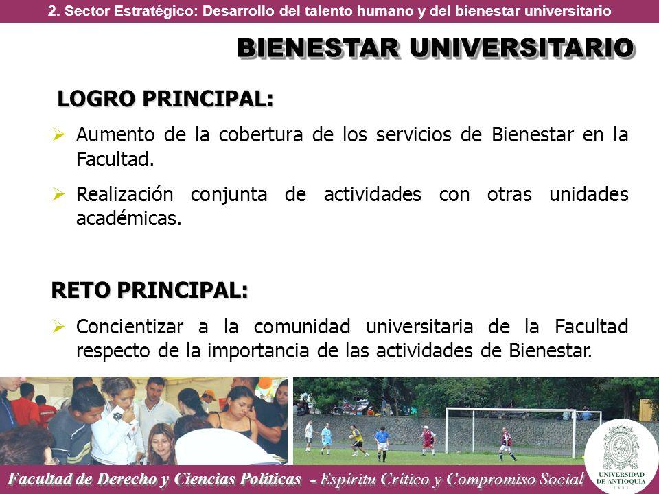 BIENESTAR UNIVERSITARIO 2. Sector Estratégico: Desarrollo del talento humano y del bienestar universitario LOGRO PRINCIPAL: Aumento de la cobertura de