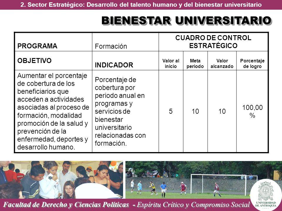 BIENESTAR UNIVERSITARIO 2. Sector Estratégico: Desarrollo del talento humano y del bienestar universitario PROGRAMAFormación CUADRO DE CONTROL ESTRATÉ
