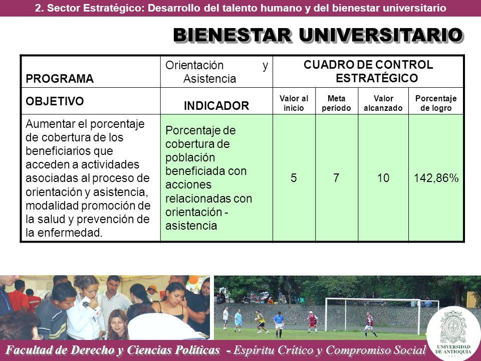 BIENESTAR UNIVERSITARIO 2. Sector Estratégico: Desarrollo del talento humano y del bienestar universitario PROGRAMA Orientación y Asistencia CUADRO DE
