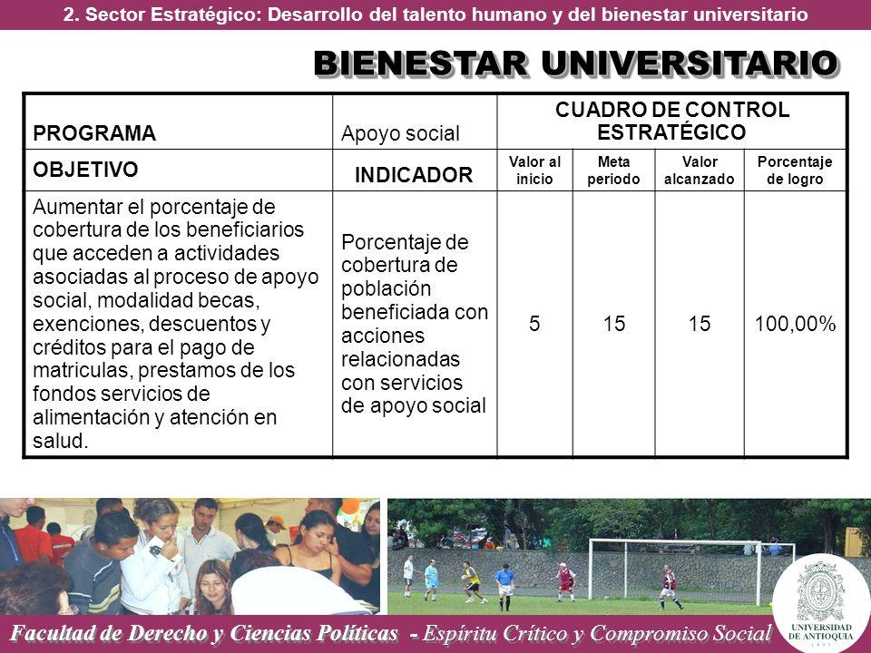 BIENESTAR UNIVERSITARIO 2. Sector Estratégico: Desarrollo del talento humano y del bienestar universitario PROGRAMA Apoyo social CUADRO DE CONTROL EST