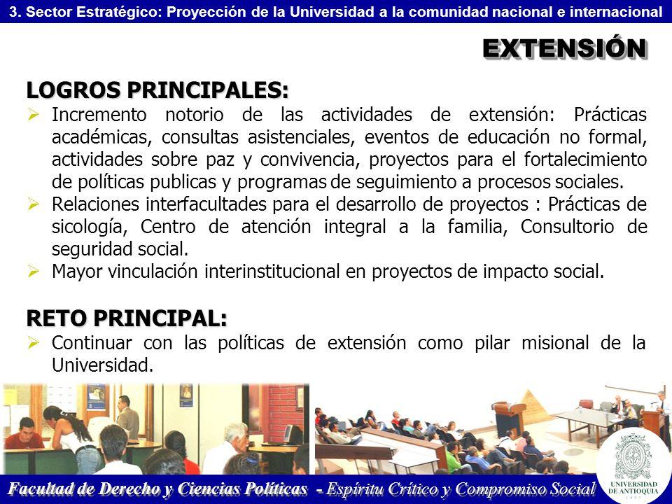 EXTENSIÓNEXTENSIÓN 3. Sector Estratégico: Proyección de la Universidad a la comunidad nacional e internacional LOGROS PRINCIPALES: Incremento notorio