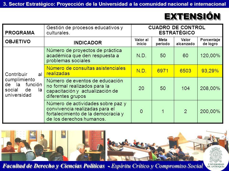 EXTENSIÓNEXTENSIÓN 3. Sector Estratégico: Proyección de la Universidad a la comunidad nacional e internacional PROGRAMA Gestión de procesos educativos