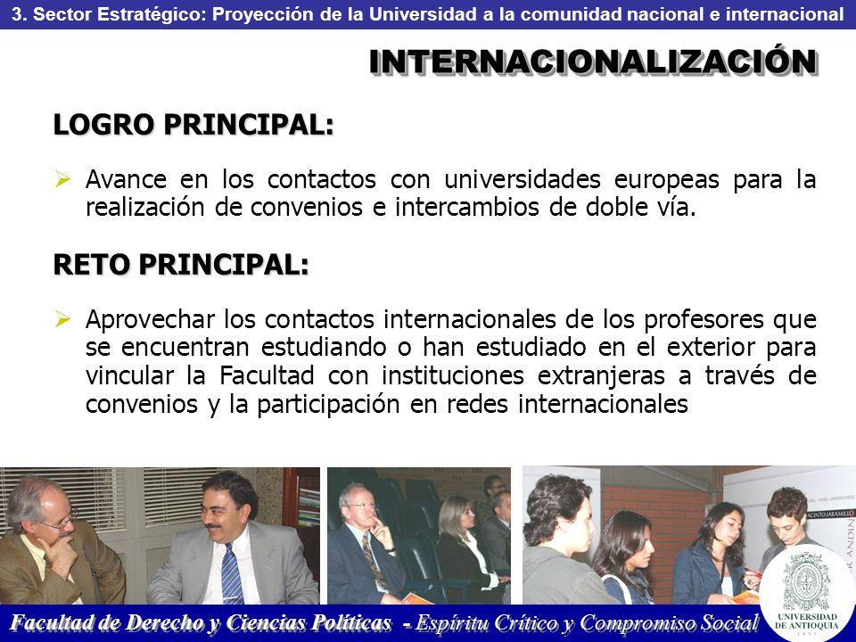 INTERNACIONALIZACIÓNINTERNACIONALIZACIÓN 3. Sector Estratégico: Proyección de la Universidad a la comunidad nacional e internacional LOGRO PRINCIPAL: