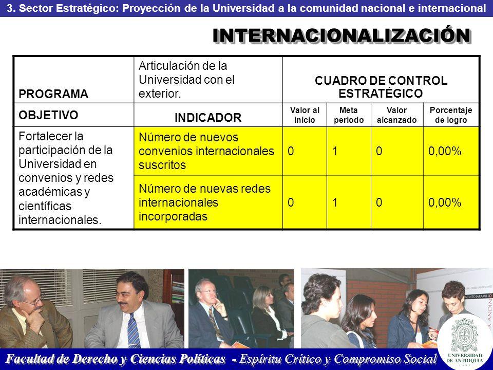 INTERNACIONALIZACIÓNINTERNACIONALIZACIÓN 3. Sector Estratégico: Proyección de la Universidad a la comunidad nacional e internacional PROGRAMA Articula