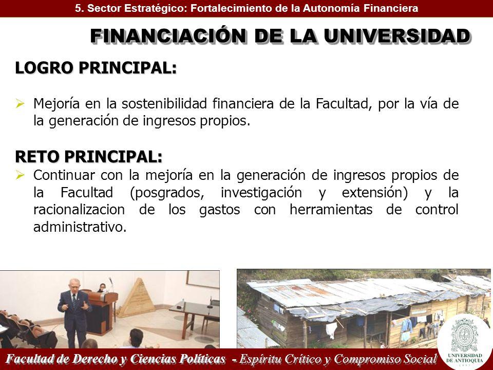 5. Sector Estratégico: Fortalecimiento de la Autonomía Financiera FINANCIACIÓN DE LA UNIVERSIDAD Facultad de Derecho y Ciencias Políticas - Espíritu C