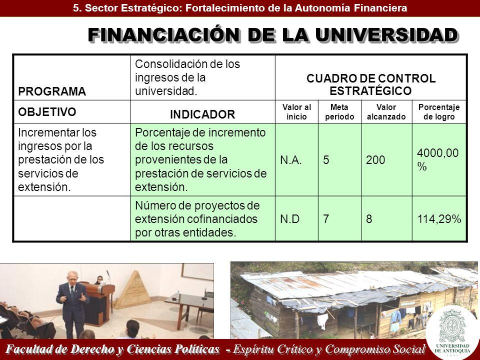 5. Sector Estratégico: Fortalecimiento de la Autonomía Financiera FINANCIACIÓN DE LA UNIVERSIDAD PROGRAMA Consolidación de los ingresos de la universi