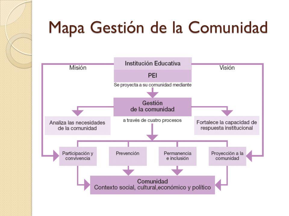 Mapa Gestión de la Comunidad