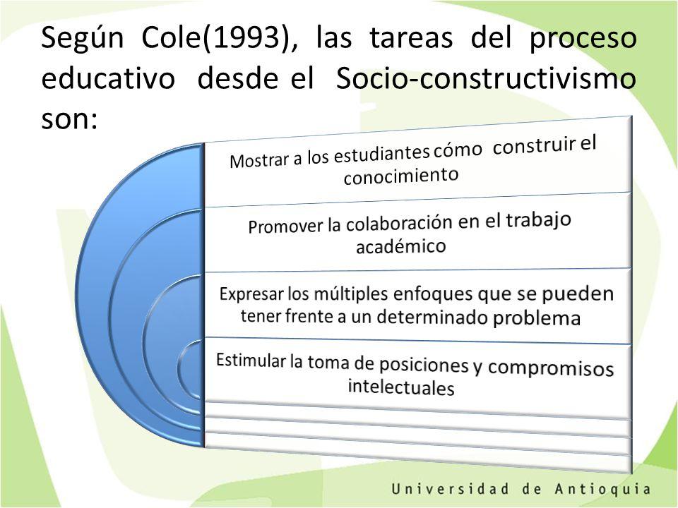 Según Cole(1993), las tareas del proceso educativo desde el Socio-constructivismo son:
