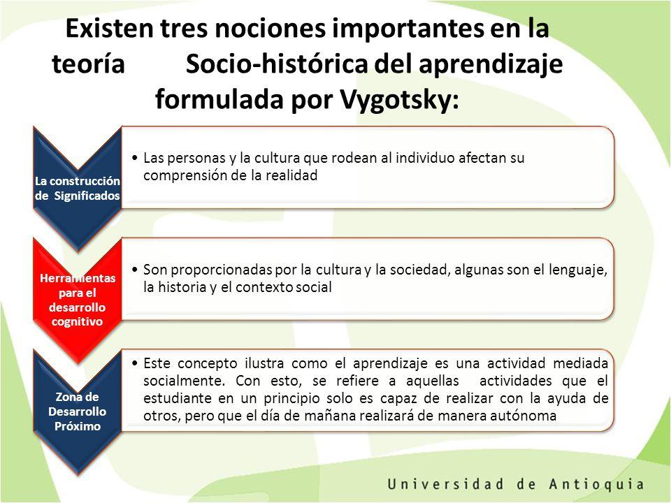 Existen tres nociones importantes en la teoría Socio-histórica del aprendizaje formulada por Vygotsky: La construcción de Significados Las personas y