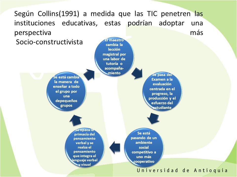 Según Collins(1991) a medida que las TIC penetren las instituciones educativas, estas podrían adoptar una perspectiva más Socio-constructivista El mae