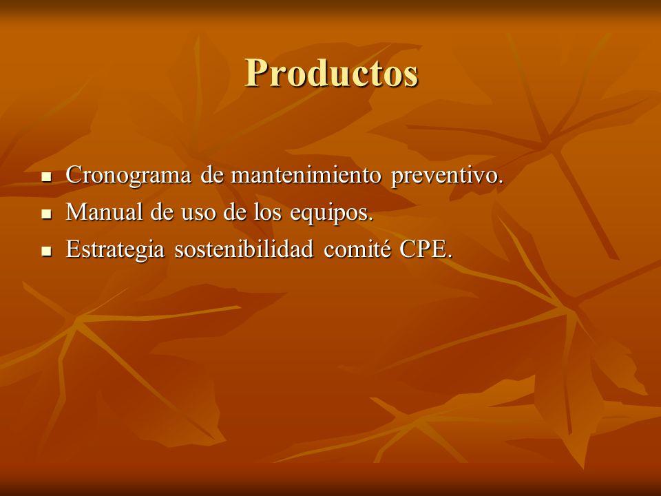 Productos Cronograma de mantenimiento preventivo. Cronograma de mantenimiento preventivo. Manual de uso de los equipos. Manual de uso de los equipos.