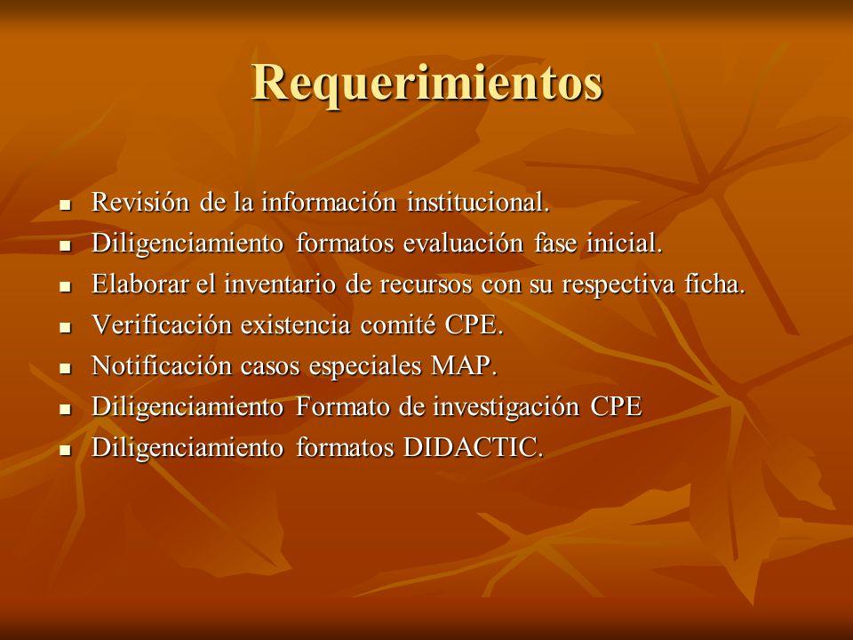 Requerimientos Revisión de la información institucional. Revisión de la información institucional. Diligenciamiento formatos evaluación fase inicial.