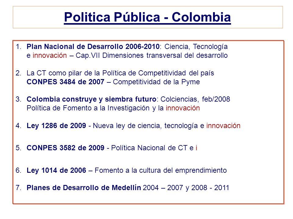 1.Plan Nacional de Desarrollo 2006-2010: Ciencia, Tecnología e innovación – Cap.VII Dimensiones transversal del desarrollo 2.La CT como pilar de la Política de Competitividad del país CONPES 3484 de 2007 – Competitividad de la Pyme 3.Colombia construye y siembra futuro: Colciencias, feb/2008 Política de Fomento a la Investigación y la innovación 4.Ley 1286 de 2009 - Nueva ley de ciencia, tecnología e innovación 5.CONPES 3582 de 2009 - Política Nacional de CT e i 6.Ley 1014 de 2006 – Fomento a la cultura del emprendimiento 7.Planes de Desarrollo de Medellín 2004 – 2007 y 2008 - 2011 Politica Pública - Colombia