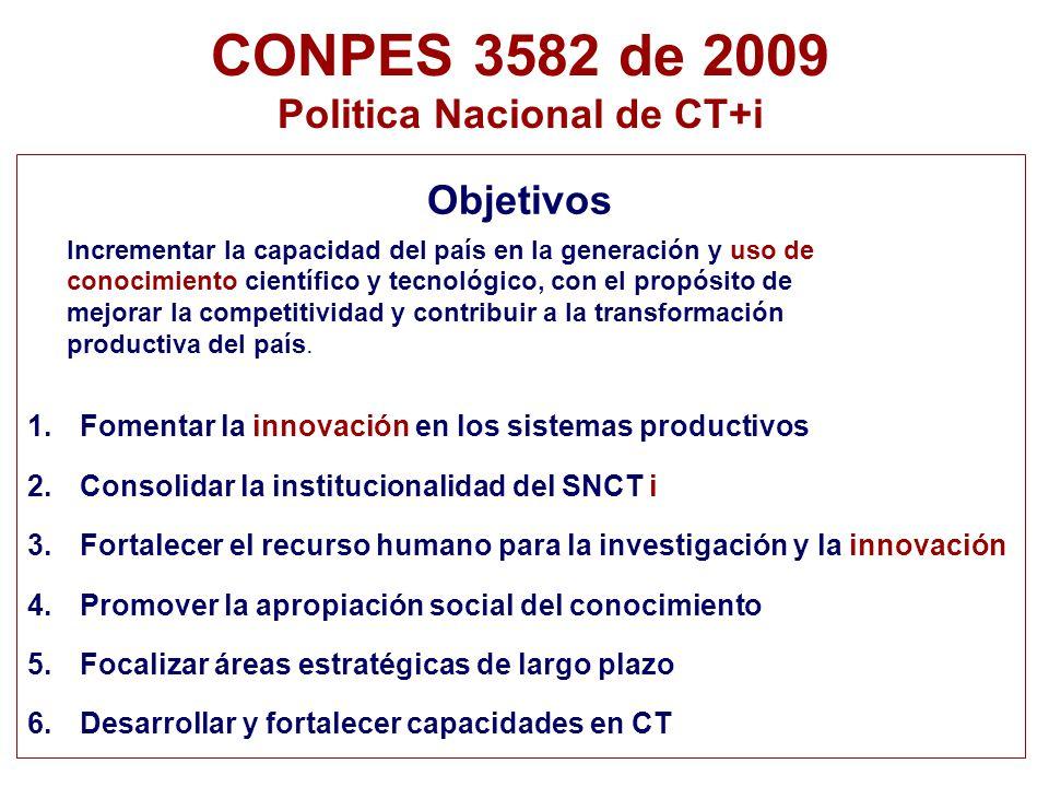 CONPES 3582 de 2009 Politica Nacional de CT+i Objetivos Incrementar la capacidad del país en la generación y uso de conocimiento científico y tecnológico, con el propósito de mejorar la competitividad y contribuir a la transformación productiva del país.