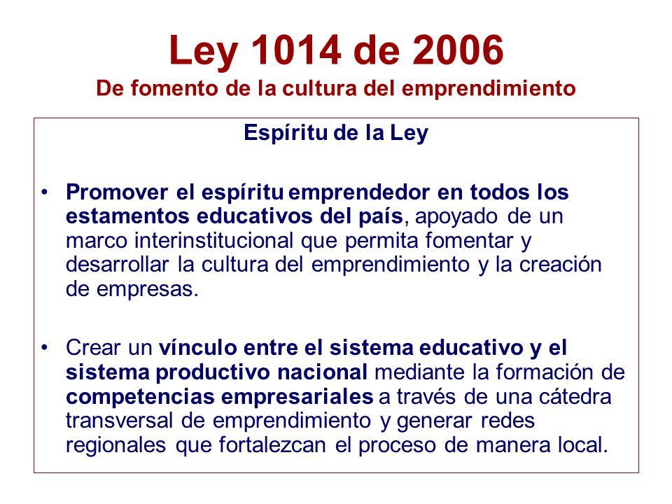 Ley 1014 de 2006 De fomento de la cultura del emprendimiento Espíritu de la Ley Promover el espíritu emprendedor en todos los estamentos educativos del país, apoyado de un marco interinstitucional que permita fomentar y desarrollar la cultura del emprendimiento y la creación de empresas.