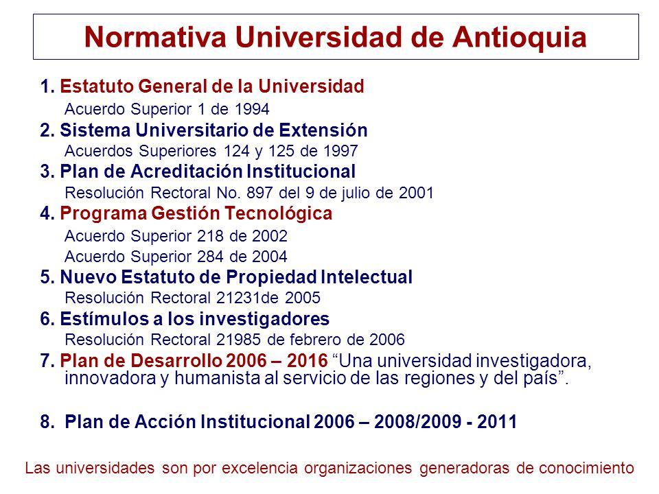 Normativa Universidad de Antioquia 1.