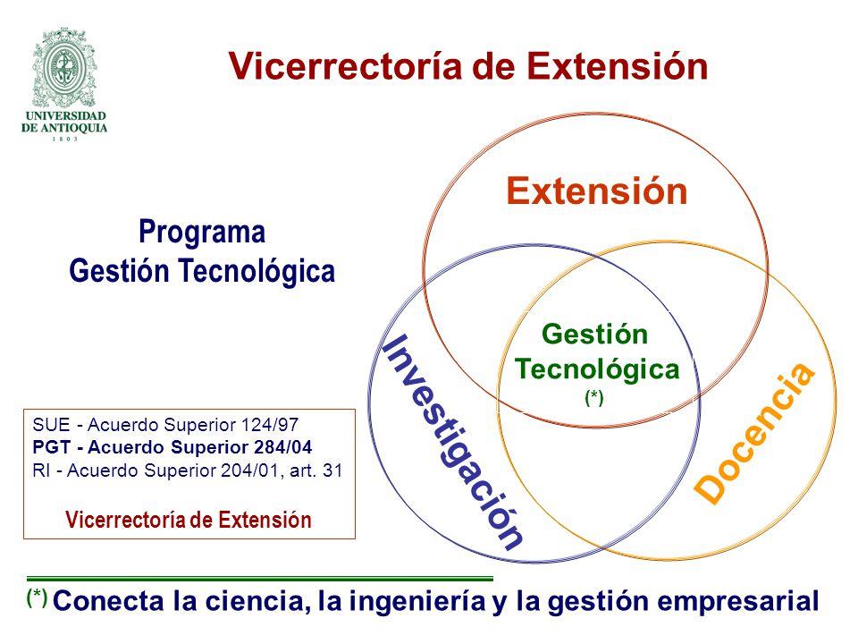 Investigación Docencia Gestión Tecnológica (*) Extensión Conecta la ciencia, la ingeniería y la gestión empresarial SUE - Acuerdo Superior 124/97 PGT - Acuerdo Superior 284/04 RI - Acuerdo Superior 204/01, art.