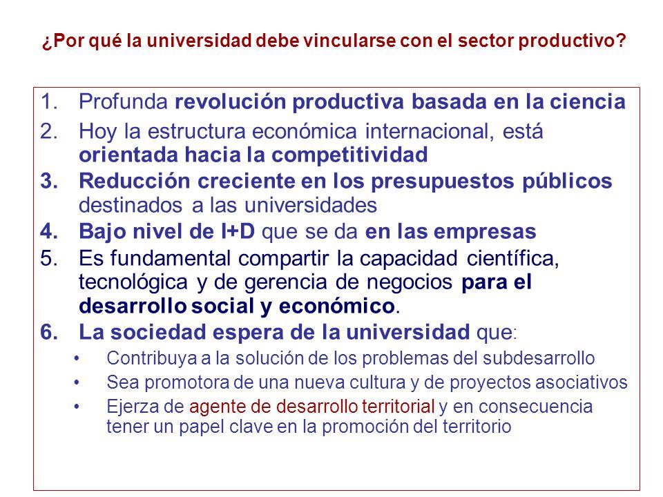 1.COLCIENCIAS: Informe de la Misión de los Sabios Colombia al Filo de la Oportunidad, Misión de Ciencia, Educación y Desarrollo, 1996, recomienda: Reforzar los vínculos entre los grupos y centros de investigación y los usuarios del conocimiento Formar redes de investigación con empresarios., oct./1998, hace énfasis, entre otros aspectos, en 2.La UNESCO en la conferencia mundial sobre la Educación Superior realizada en París, oct./1998, hace énfasis, entre otros aspectos, en Visión y Acción XXI: En el marco de su función prospectiva, las IES podrían contribuir a fomentar la creación de empleos, sin que éste sea el único fin en sí.