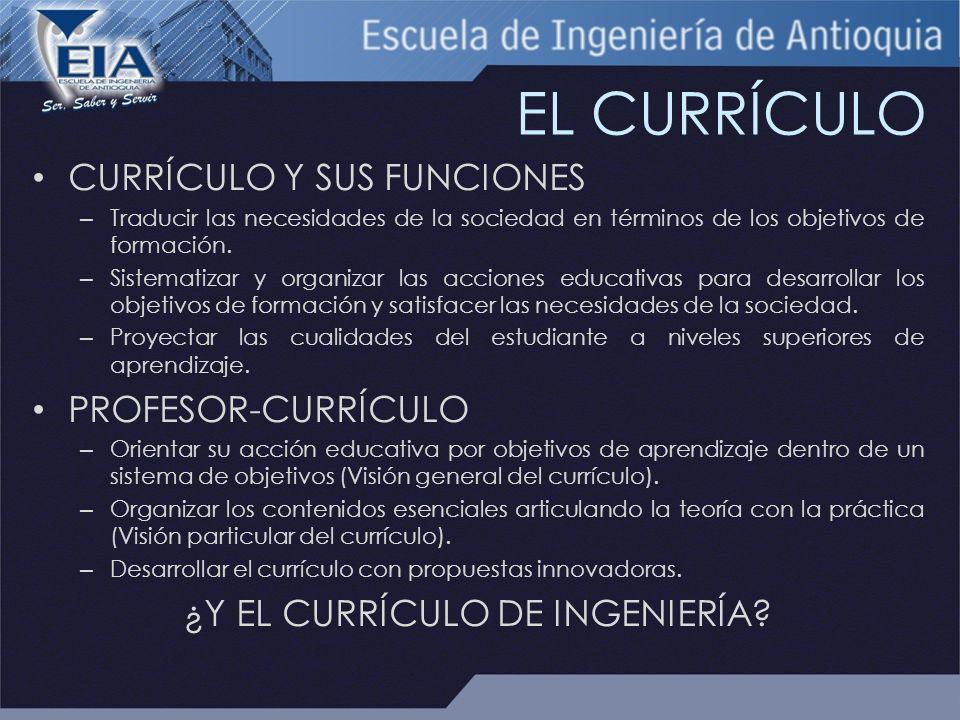 EL CURRÍCULO CURRÍCULO Y SUS FUNCIONES – Traducir las necesidades de la sociedad en términos de los objetivos de formación.