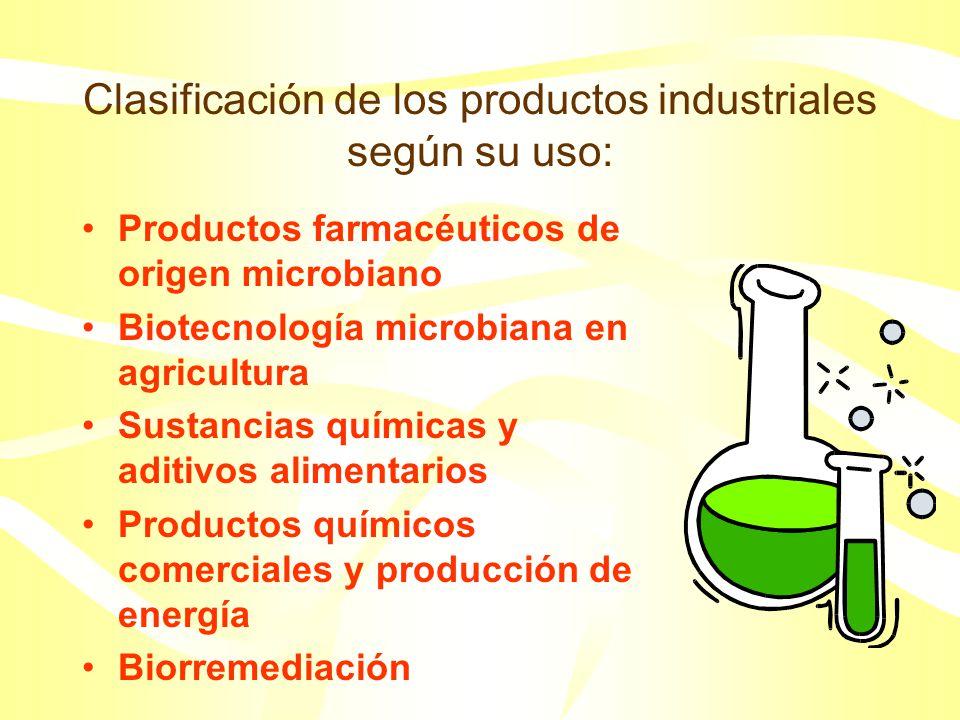 Clases de productos industriales Metabolitos microbianos Alcohol Ácido acético Ácido láctico Aminoácidos Vitaminas Antibióticos Esteroides Alcaloides
