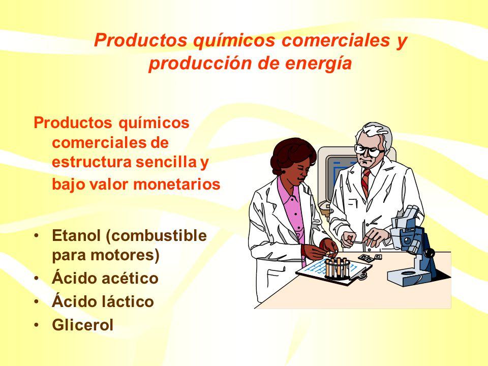 Sustancias químicas y aditivos alimentarios Sustancias especiales y aditivos alimentarios: Aminoácidos: –Glutamato: potenciar el sabor –Aspartato+alan