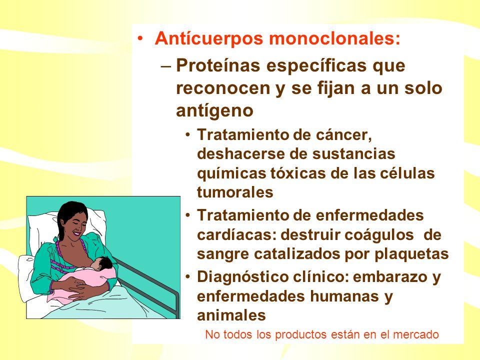 Moduladores inmunes: –Estimulantes de las células T –Activador de células B –Agentes antivirales, anticancerígenos, antitumorales, antiinflamatorios –Tratamiento de infecciones Vacunas: –Prevención de infección –Hepatitis B –Sarampión –Cólera –Rabia –Sida (no en el mercado, sólo en experimentación)