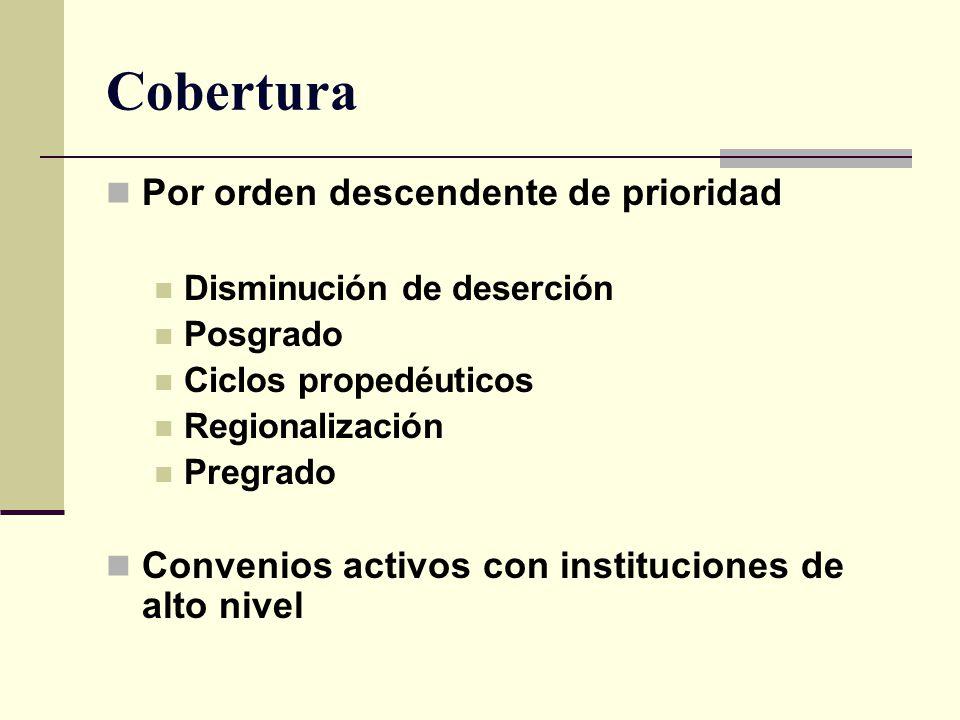 Cobertura Por orden descendente de prioridad Disminución de deserción Posgrado Ciclos propedéuticos Regionalización Pregrado Convenios activos con ins