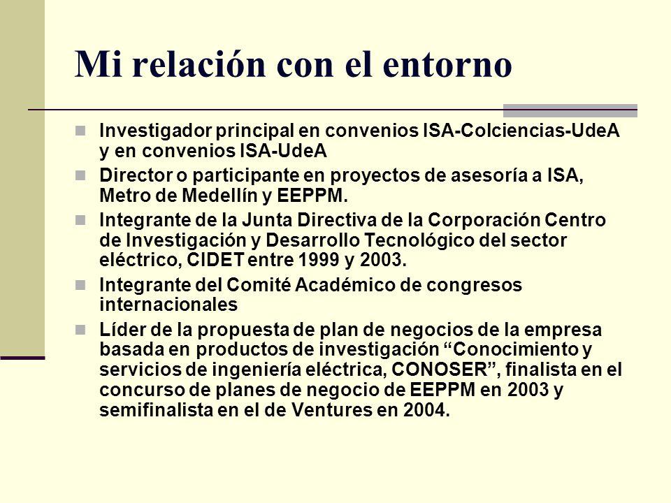 Mi relación con el entorno Investigador principal en convenios ISA-Colciencias-UdeA y en convenios ISA-UdeA Director o participante en proyectos de as