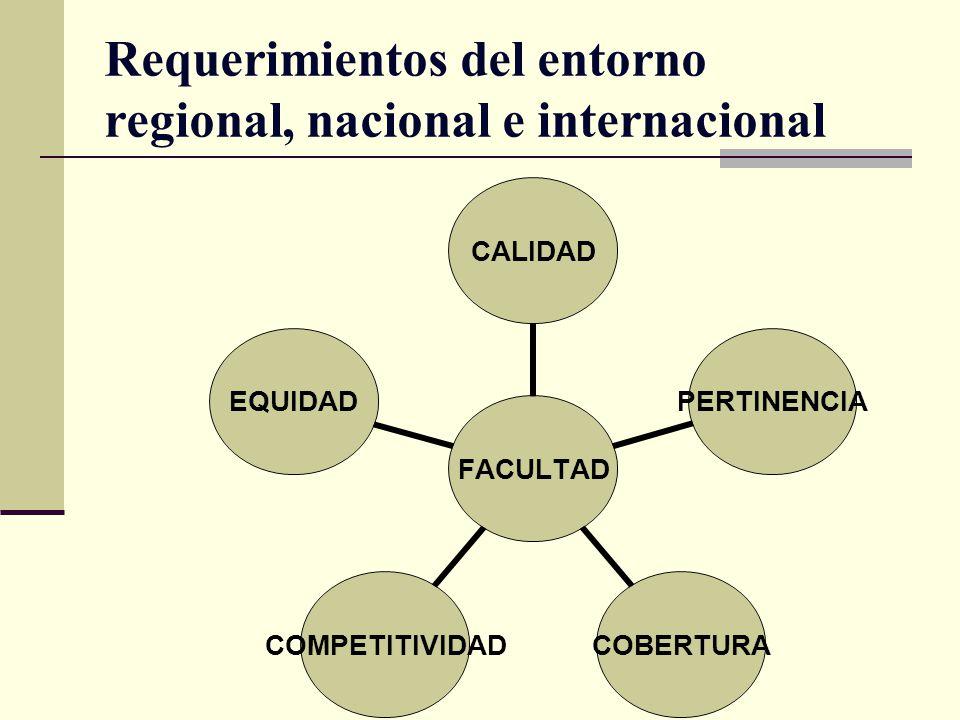Mi relación con el entorno Investigador principal en convenios ISA-Colciencias-UdeA y en convenios ISA-UdeA Director o participante en proyectos de asesoría a ISA, Metro de Medellín y EEPPM.