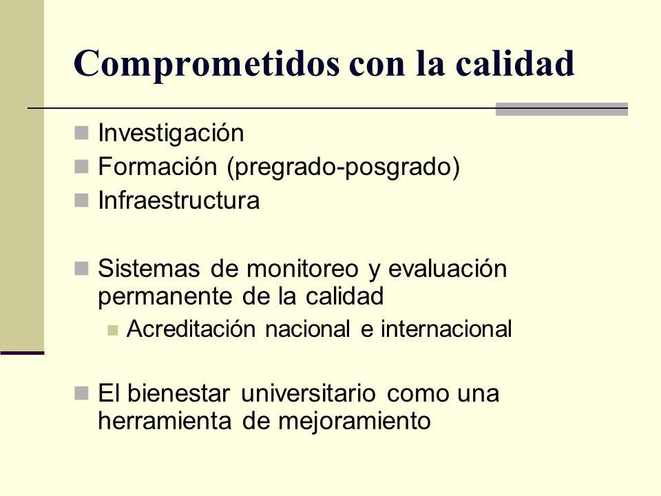 Comprometidos con la calidad Investigación Formación (pregrado-posgrado) Infraestructura Sistemas de monitoreo y evaluación permanente de la calidad A