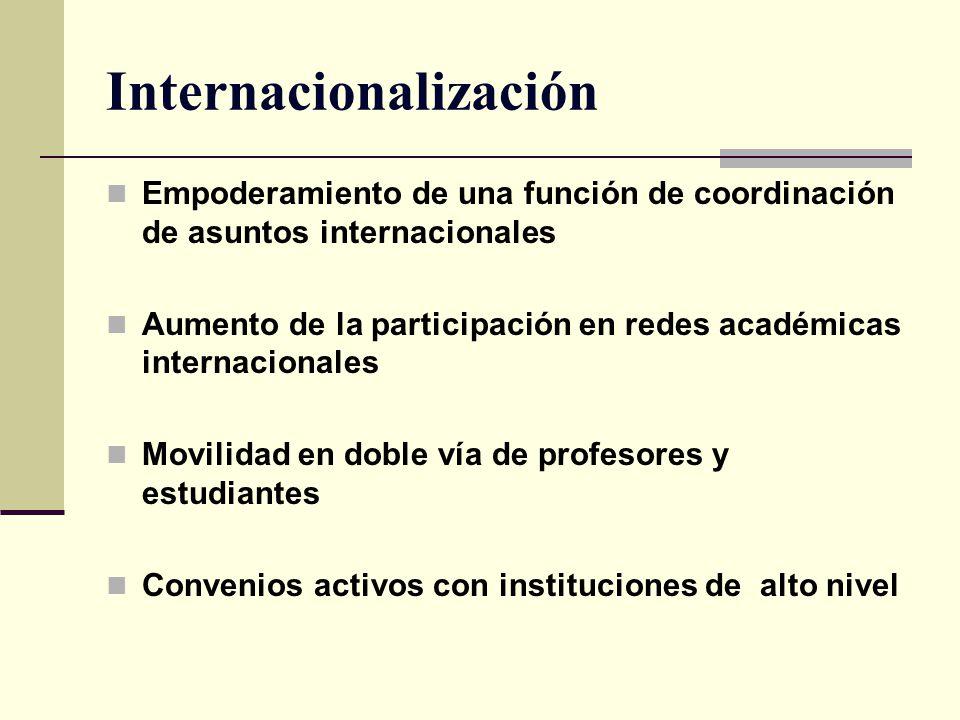 Internacionalización Empoderamiento de una función de coordinación de asuntos internacionales Aumento de la participación en redes académicas internac