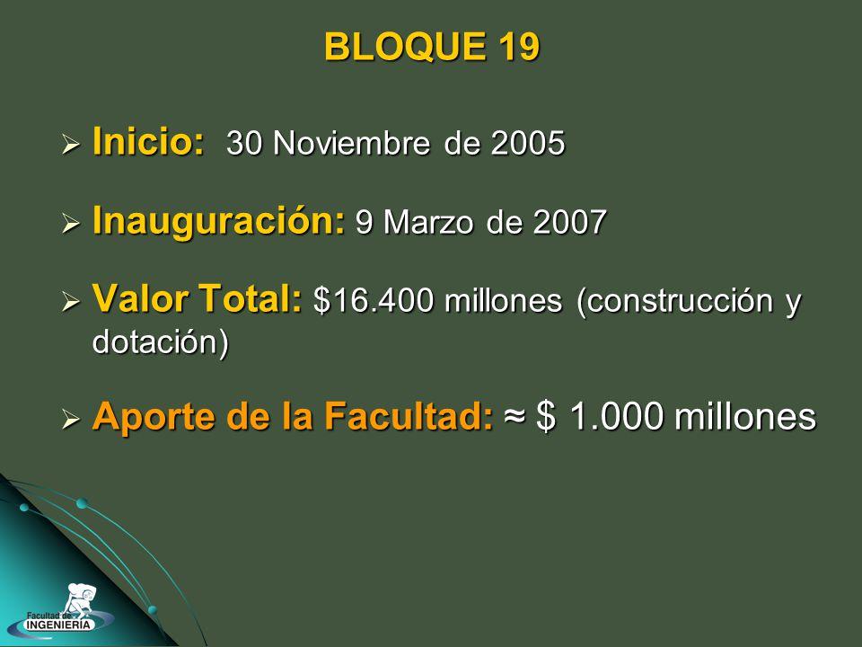 BLOQUE 19 Inicio: 30 Noviembre de 2005 Inicio: 30 Noviembre de 2005 Inauguración: 9 Marzo de 2007 Inauguración: 9 Marzo de 2007 Valor Total: $16.400 millones (construcción y dotación) Valor Total: $16.400 millones (construcción y dotación) Aporte de la Facultad: $ 1.000 millones Aporte de la Facultad: $ 1.000 millones