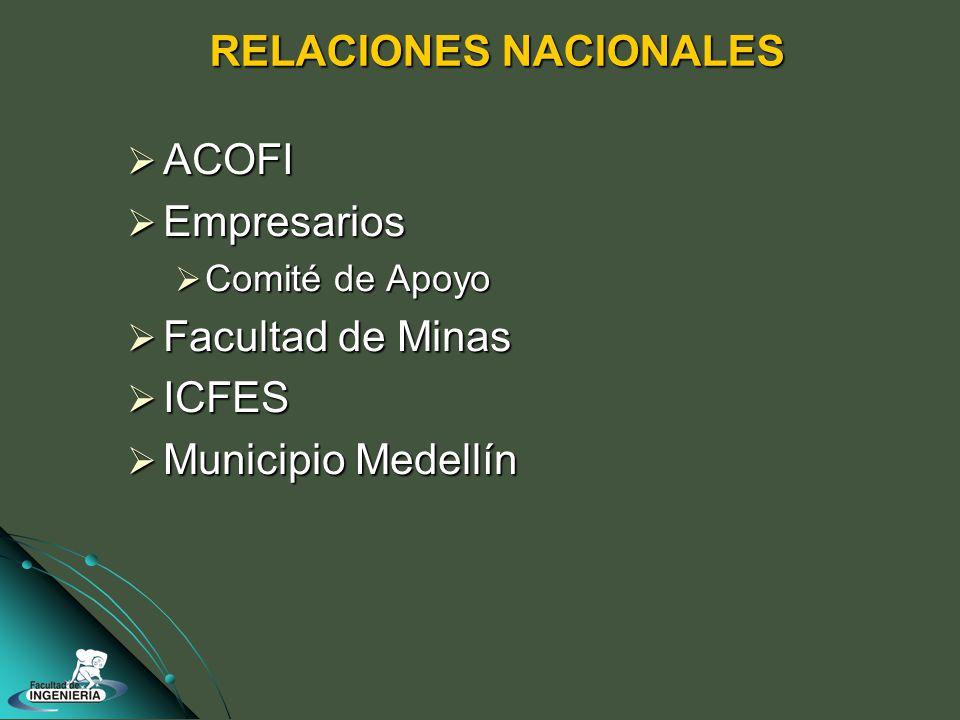 RELACIONES NACIONALES ACOFI ACOFI Empresarios Empresarios Comité de Apoyo Comité de Apoyo Facultad de Minas Facultad de Minas ICFES ICFES Municipio Medellín Municipio Medellín