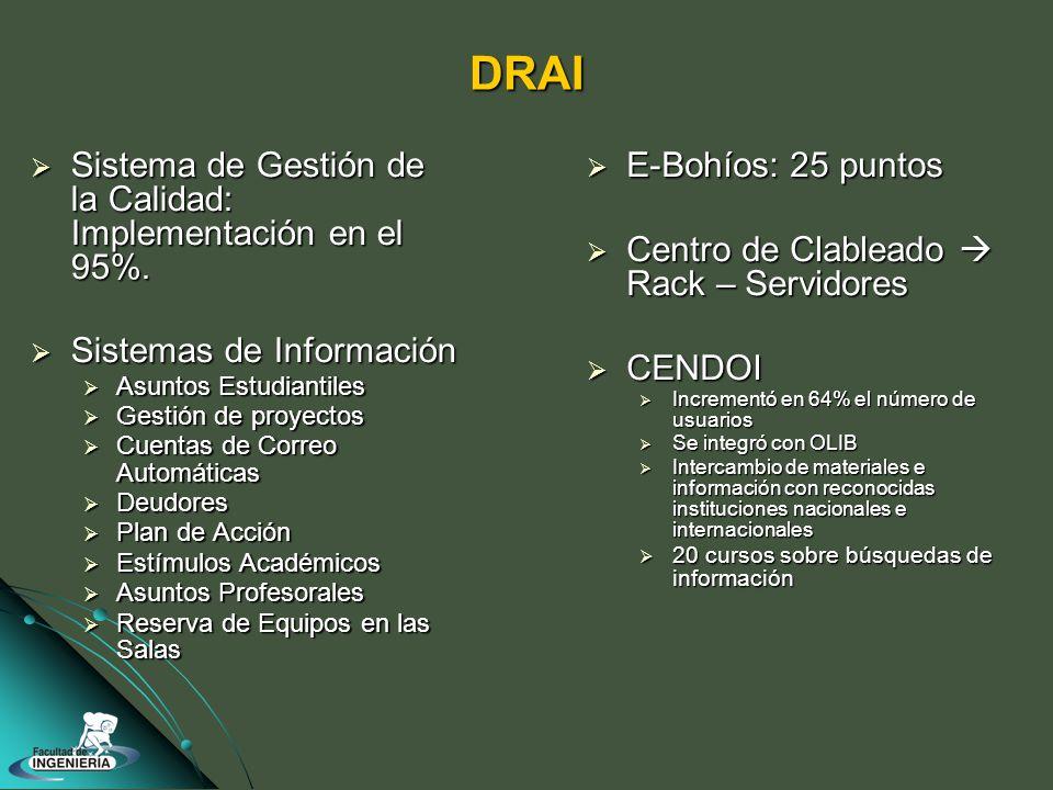 DRAI Sistema de Gestión de la Calidad: Implementación en el 95%.