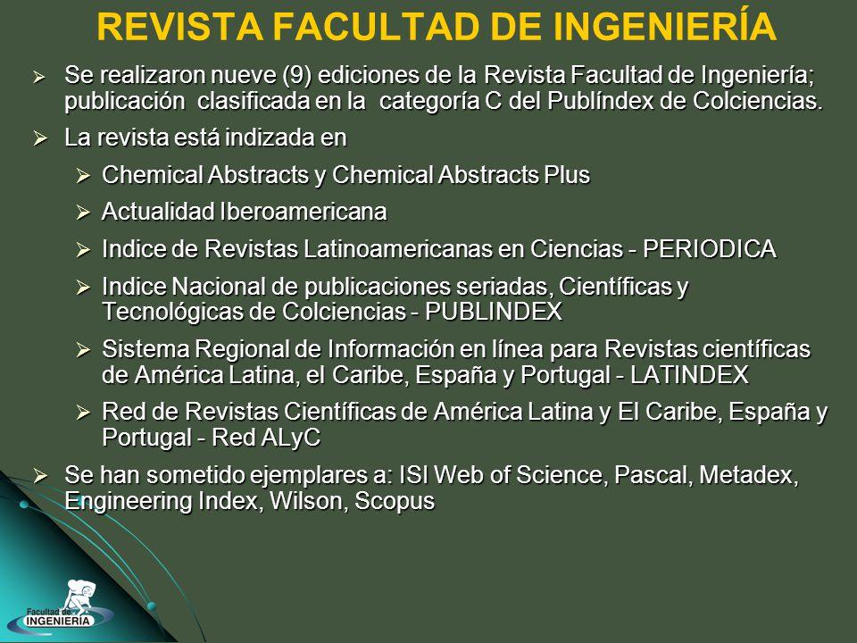 REVISTA FACULTAD DE INGENIERÍA Se realizaron nueve (9) ediciones de la Revista Facultad de Ingeniería; publicación clasificada en la categoría C del Publíndex de Colciencias.