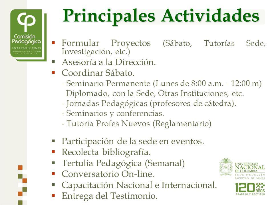Principales Actividades Formular Proyectos (Sábato, Tutorías Sede, Investigación, etc.) Asesoría a la Dirección.
