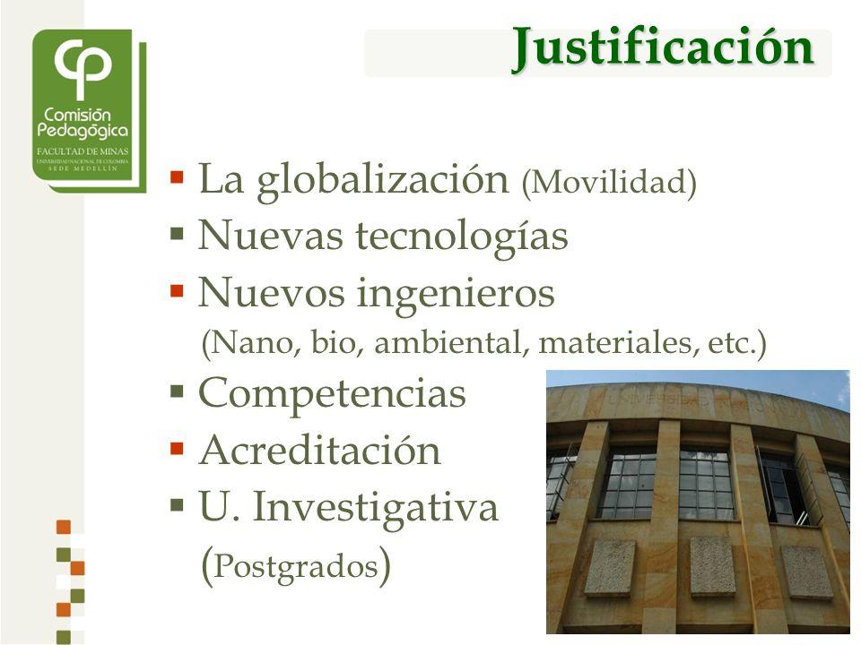 Justificación La globalización (Movilidad) Nuevas tecnologías Nuevos ingenieros (Nano, bio, ambiental, materiales, etc.) Competencias Acreditación U.