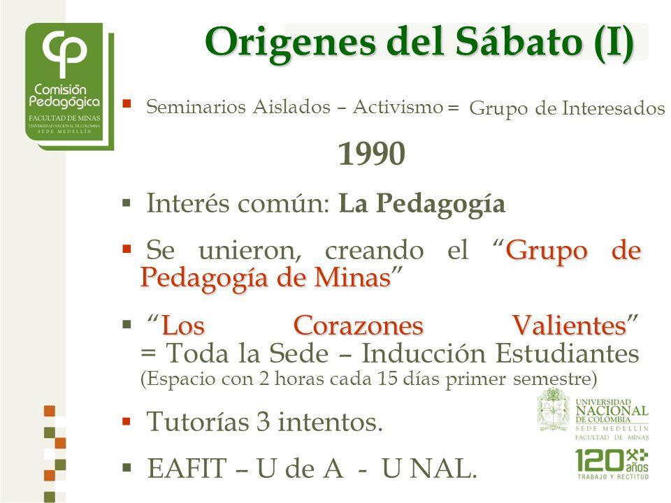 Integrantes Actuales - Cesar Augusto Chaves Roldán - Jorge Orlando García Escobar - Jovani Alberto Jiménez Builes - Gloria Jiménez Gutiérrez - Amparo Saldarriaga K.
