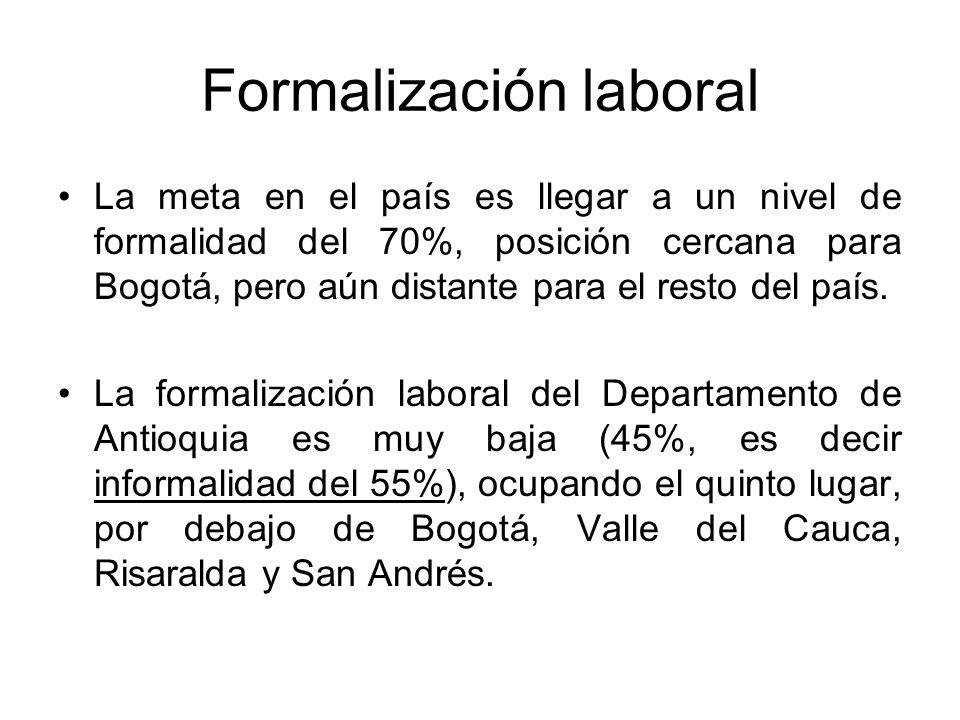 Formalización laboral La meta en el país es llegar a un nivel de formalidad del 70%, posición cercana para Bogotá, pero aún distante para el resto del país.