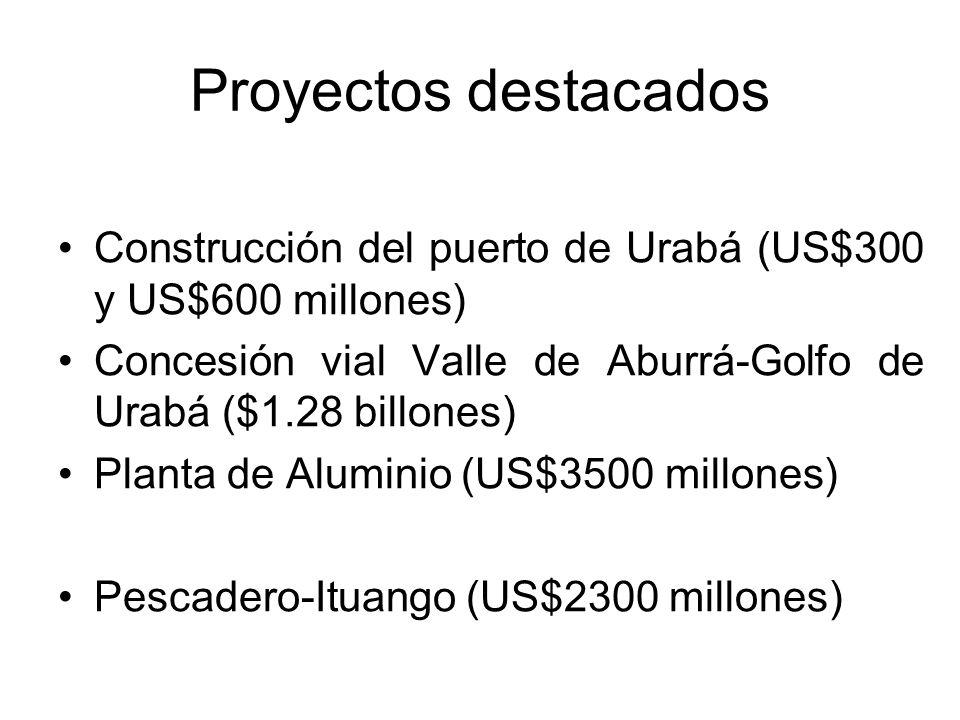 Proyectos destacados Construcción del puerto de Urabá (US$300 y US$600 millones) Concesión vial Valle de Aburrá-Golfo de Urabá ($1.28 billones) Planta de Aluminio (US$3500 millones) Pescadero-Ituango (US$2300 millones)