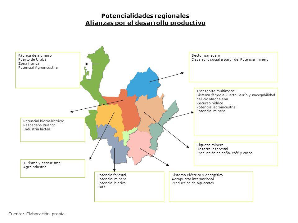 Potencialidades regionales Alianzas por el desarrollo productivo Transporte multimodal: Sistema férreo a Puerto Berrío y navegabilidad del Río Magdale