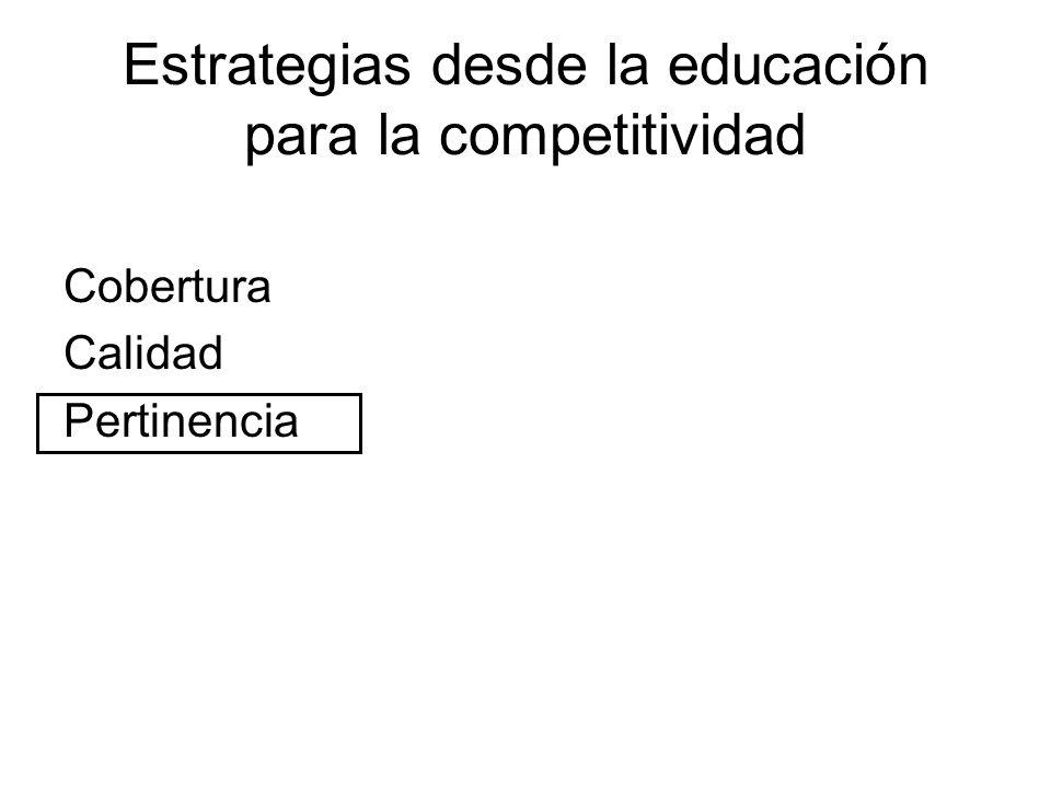 Estrategias desde la educación para la competitividad Cobertura Calidad Pertinencia