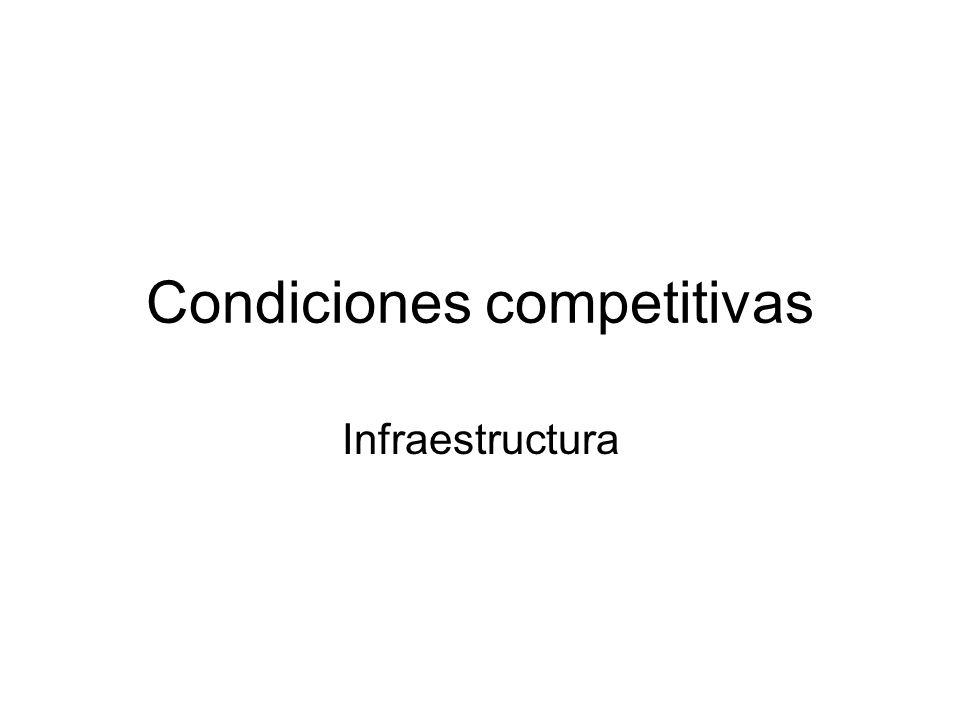Condiciones competitivas Infraestructura