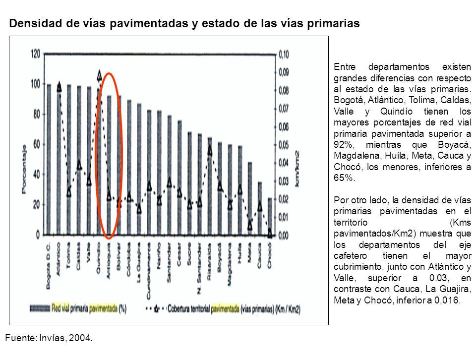 Fuente: Invías, 2004. Entre departamentos existen grandes diferencias con respecto al estado de las vías primarias. Bogotá, Atlántico, Tolima, Caldas,