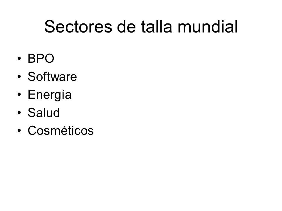 Sectores de talla mundial BPO Software Energía Salud Cosméticos