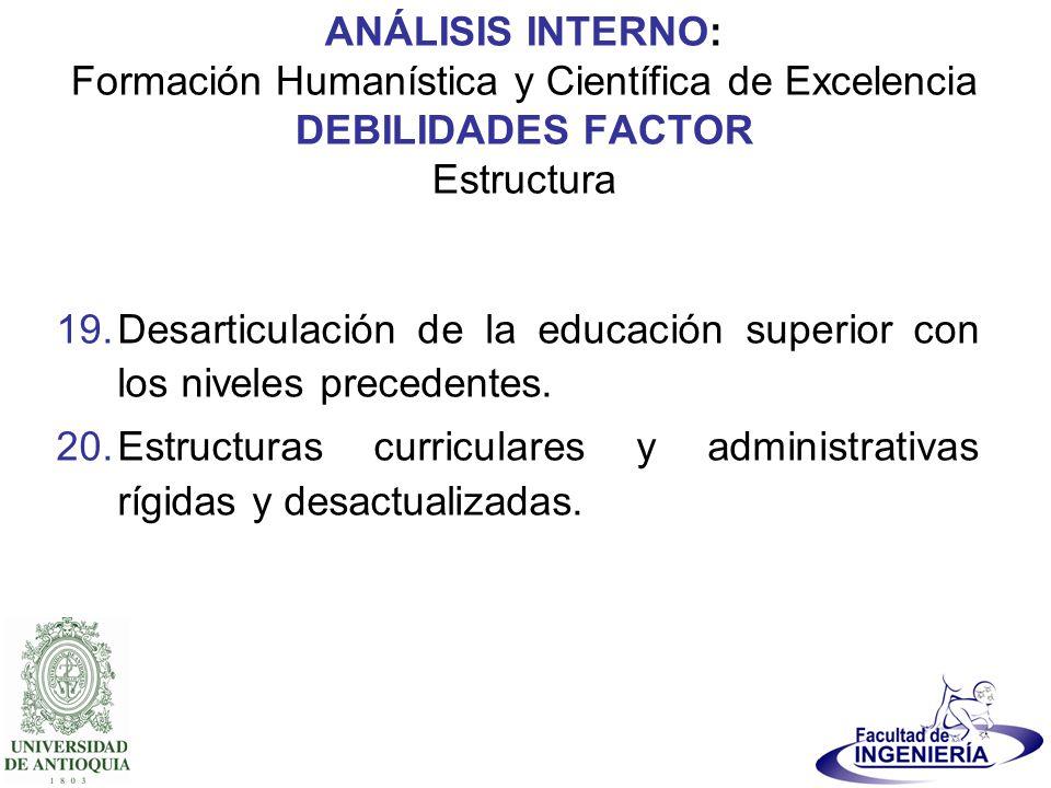 ANÁLISIS INTERNO: Formación Humanística y Científica de Excelencia DEBILIDADES FACTOR Estructura 19.Desarticulación de la educación superior con los n
