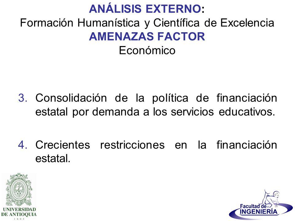 ANÁLISIS EXTERNO: Formación Humanística y Científica de Excelencia AMENAZAS FACTOR Económico 3.Consolidación de la política de financiación estatal po