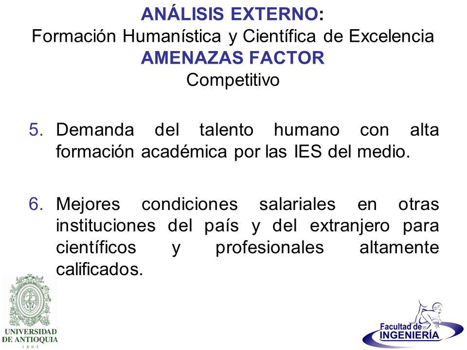 ANÁLISIS EXTERNO: Formación Humanística y Científica de Excelencia AMENAZAS FACTOR Competitivo 5.Demanda del talento humano con alta formación académi